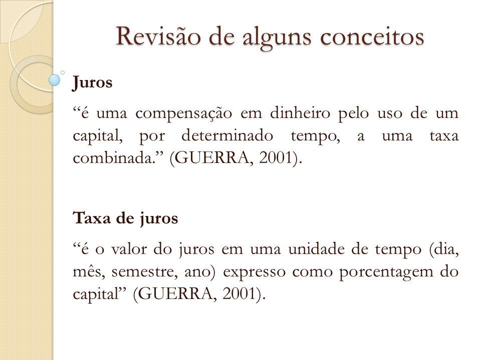 Revisão de alguns conceitos Juros é uma compensação em dinheiro pelo uso de um capital, por determinado tempo, a uma taxa combinada. (GUERRA, 2001). T