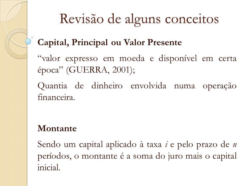 Revisão de alguns conceitos Capital, Principal ou Valor Presente valor expresso em moeda e disponível em certa época (GUERRA, 2001); Quantia de dinhei