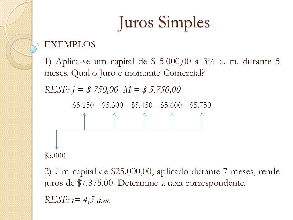Juros Simples EXEMPLOS 1) Aplica-se um capital de $ 5.000,00 a 3% a. m. durante 5 meses. Qual o Juro e montante Comercial? RESP: J = $ 750,00 M = $ 5.