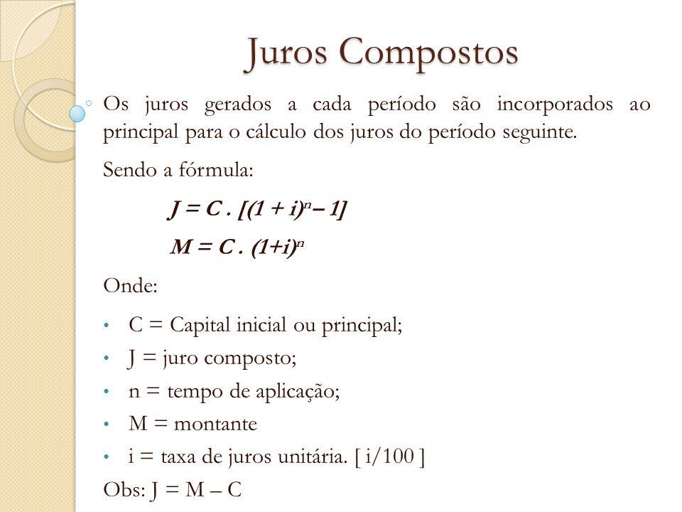 Juros Compostos Os juros gerados a cada período são incorporados ao principal para o cálculo dos juros do período seguinte. Sendo a fórmula: J = C. [(