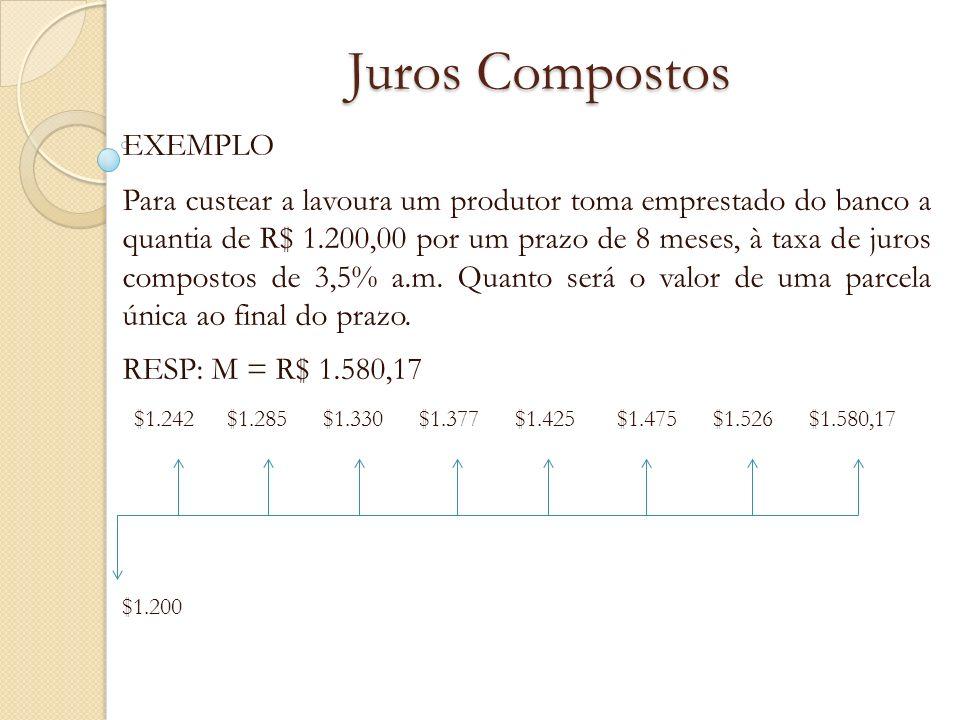Juros Compostos EXEMPLO Para custear a lavoura um produtor toma emprestado do banco a quantia de R$ 1.200,00 por um prazo de 8 meses, à taxa de juros