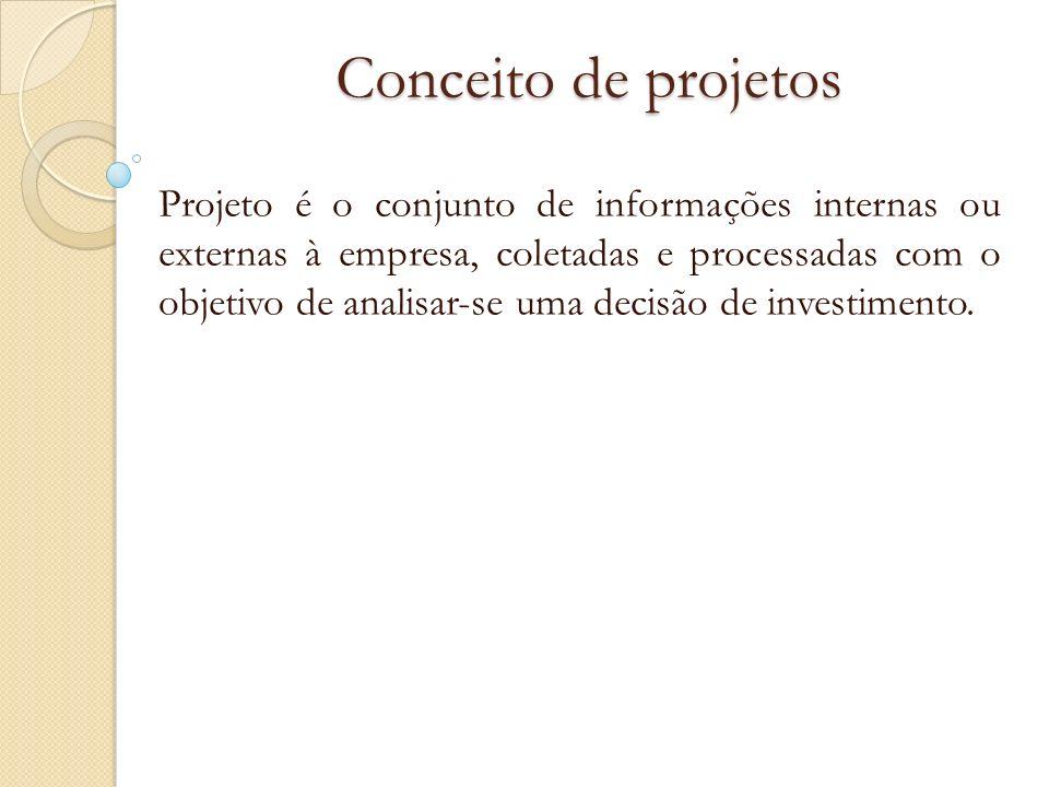 Conceito de projetos Projeto é o conjunto de informações internas ou externas à empresa, coletadas e processadas com o objetivo de analisar-se uma dec