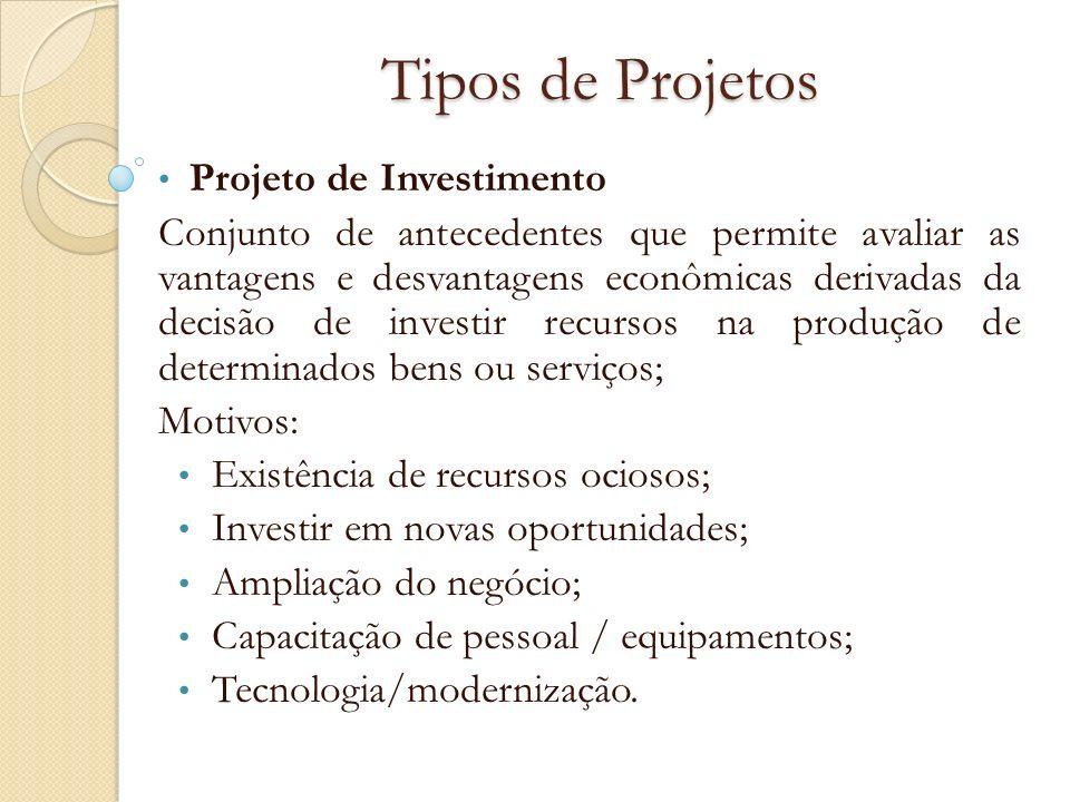 Tipos de Projetos Projeto de Investimento Conjunto de antecedentes que permite avaliar as vantagens e desvantagens econômicas derivadas da decisão de