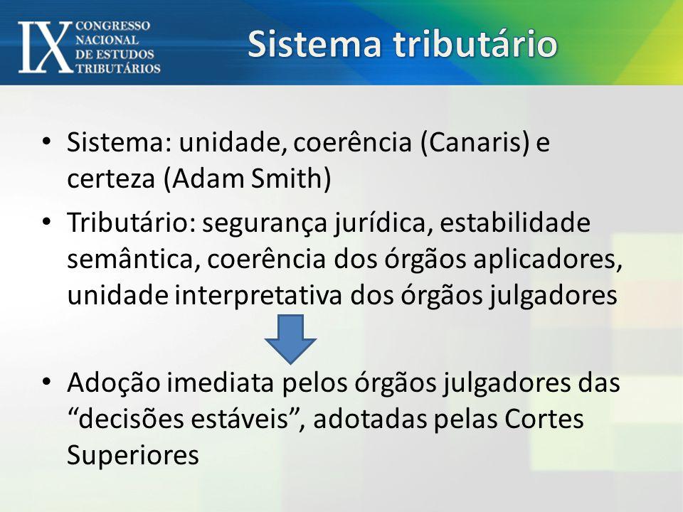 Sistema: unidade, coerência (Canaris) e certeza (Adam Smith) Tributário: segurança jurídica, estabilidade semântica, coerência dos órgãos aplicadores, unidade interpretativa dos órgãos julgadores Adoção imediata pelos órgãos julgadores das decisões estáveis, adotadas pelas Cortes Superiores