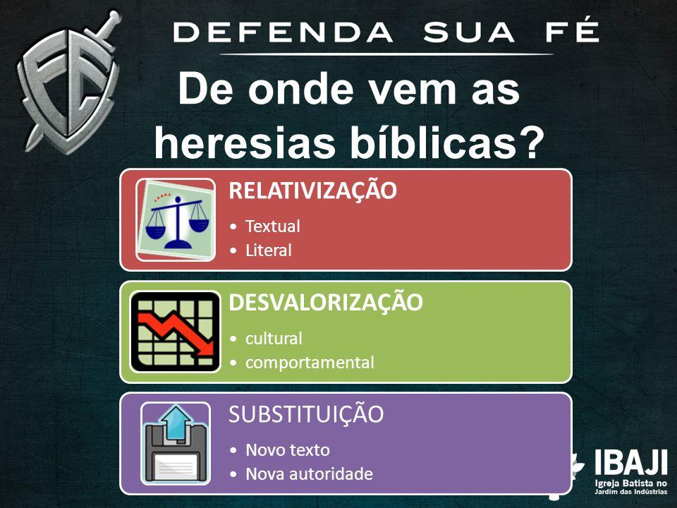 RELATIVIZAÇÃO Textual Literal DESVALORIZAÇÃO cultural comportamental SUBSTITUIÇÃO Novo texto Nova autoridade De onde vem as heresias bíblicas?