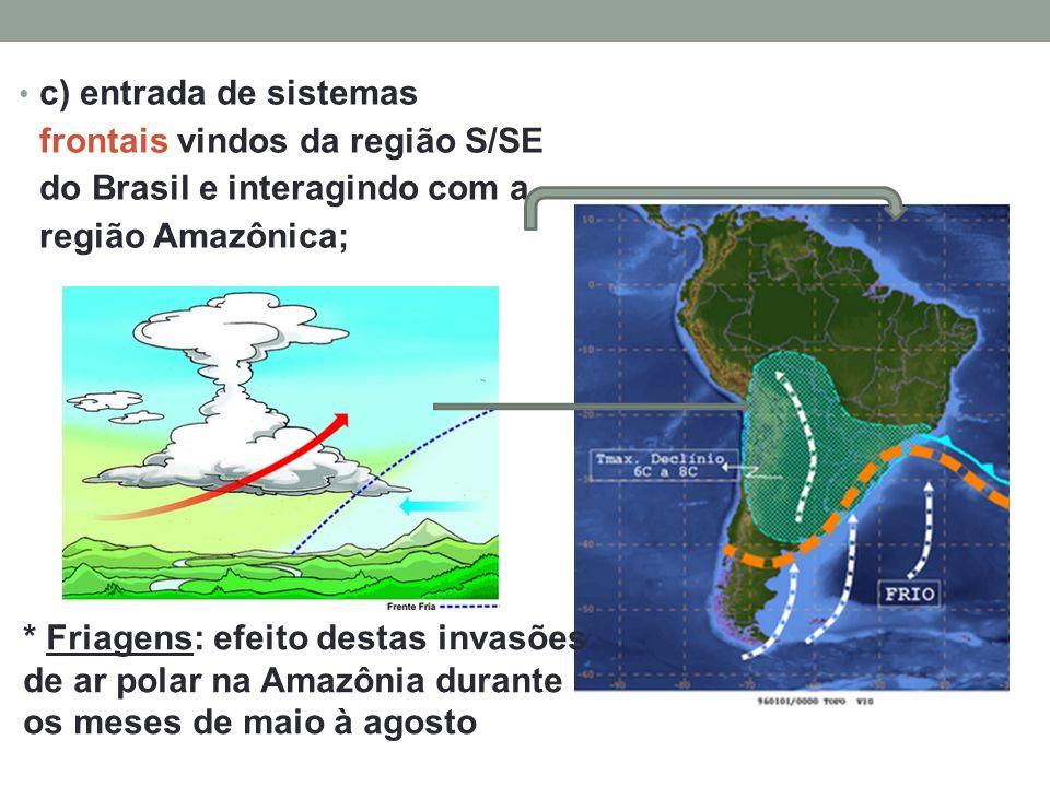 c) entrada de sistemas frontais vindos da região S/SE do Brasil e interagindo com a região Amazônica; * Friagens: efeito destas invasões de ar polar n