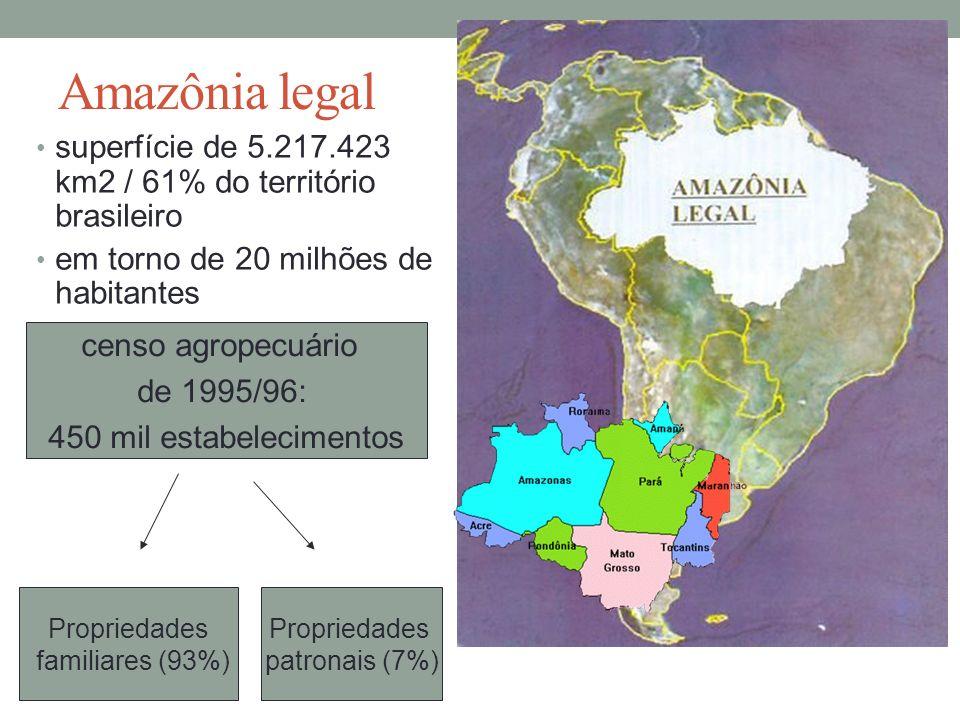 Amazônia legal superfície de 5.217.423 km2 / 61% do território brasileiro em torno de 20 milhões de habitantes censo agropecuário de 1995/96: 450 mil
