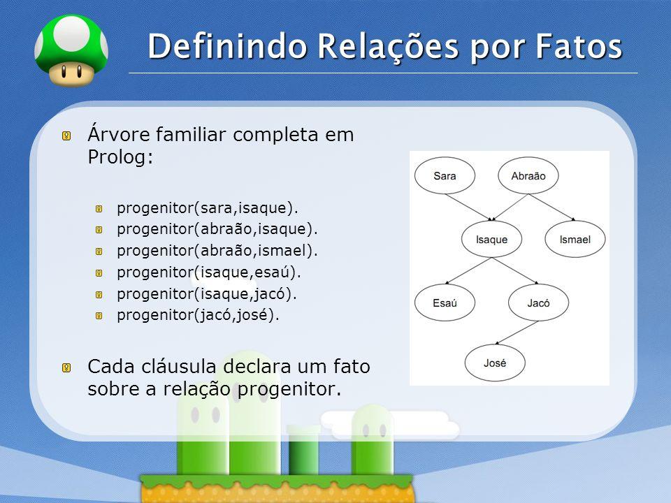 LOGO Definindo Relações por Fatos Árvore familiar completa em Prolog: progenitor(sara,isaque).