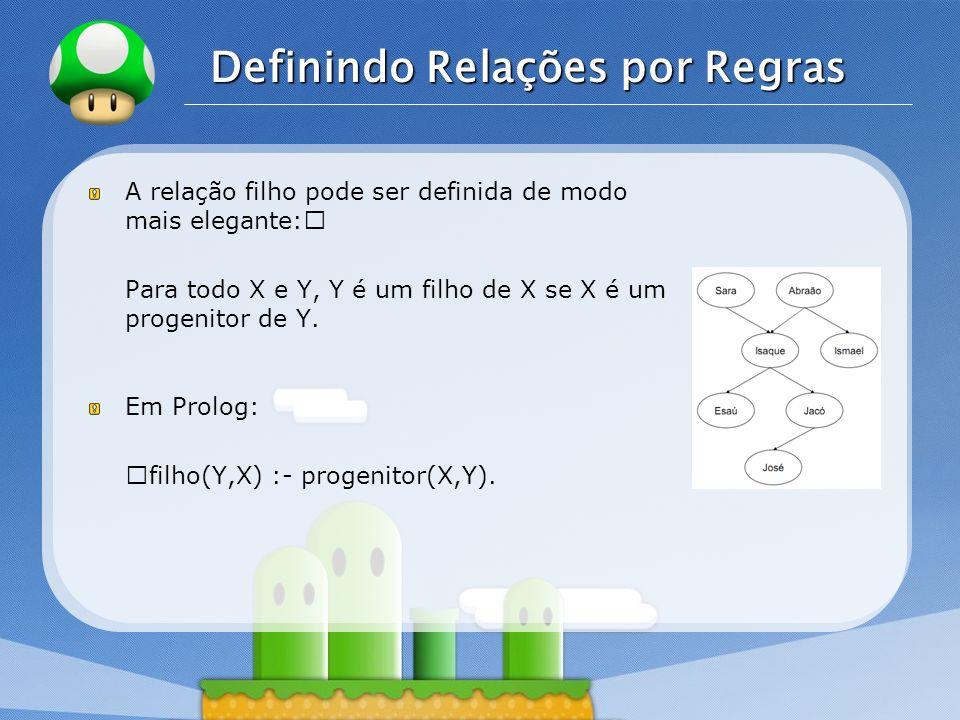 LOGO Definindo Relações por Regras A relação filho pode ser definida de modo mais elegante:ƒ Para todo X e Y, Y é um filho de X se X é um progenitor de Y.