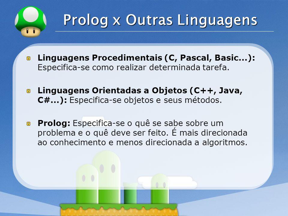 LOGO Programação em Prolog Programar em Prolog envolve: Declarar alguns fatos a respeito de objetos e seus relacionamentos.