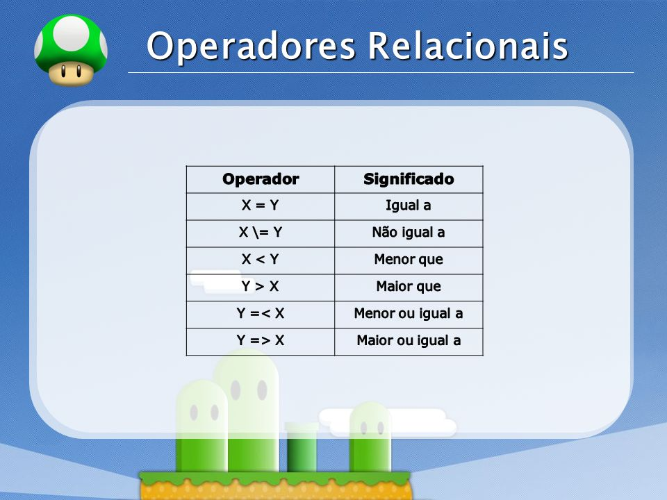LOGO Regras Regras são utilizadas para expressar dependência entre um fato e outro fato: criança(X) :- gosta(X,sorvete).