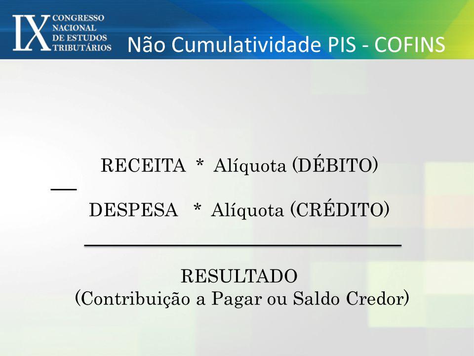 Não Cumulatividade PIS - COFINS RECEITA * Alíquota (DÉBITO) DESPESA * Alíquota (CRÉDITO) RESULTADO (Contribuição a Pagar ou Saldo Credor)