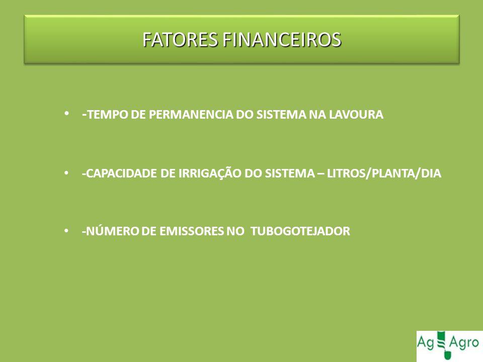 FATORES FINANCEIROS - TEMPO DE PERMANENCIA DO SISTEMA NA LAVOURA -CAPACIDADE DE IRRIGAÇÃO DO SISTEMA – LITROS/PLANTA/DIA -NÚMERO DE EMISSORES NO TUBOG