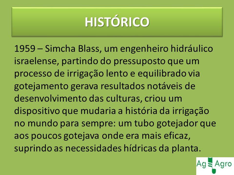 NA HEVEICULTURA - BRASIL -2004 – Em uma propriedade do Grupo Lopes Viandelli / Goianésia-Goiás, em uma área inicial de 50 ha foram implantadas as primeiras mudas de seringueira sob irrigação por gotejamento.