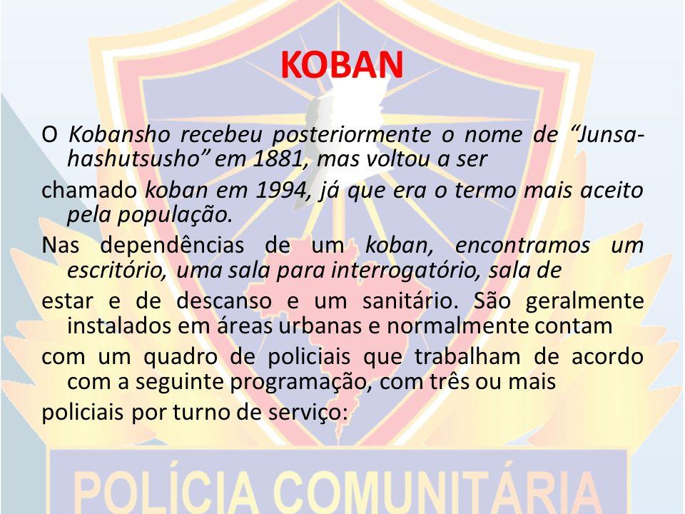 KOBAN O Kobansho recebeu posteriormente o nome de Junsa- hashutsusho em 1881, mas voltou a ser chamado koban em 1994, já que era o termo mais aceito pela população.