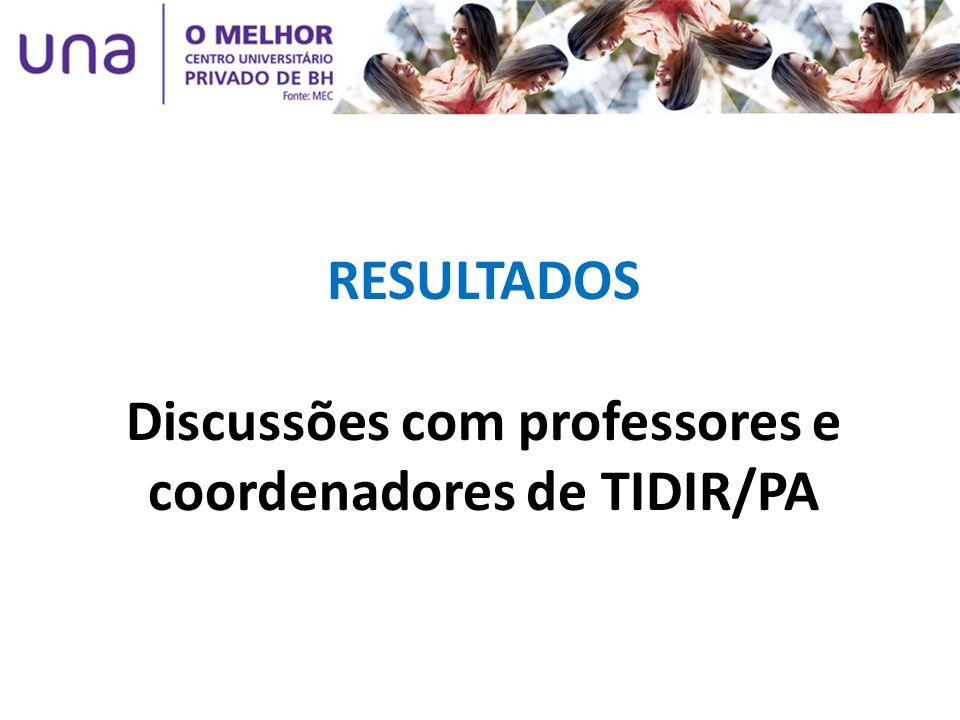 RESULTADOS Discussões com professores e coordenadores de TIDIR/PA