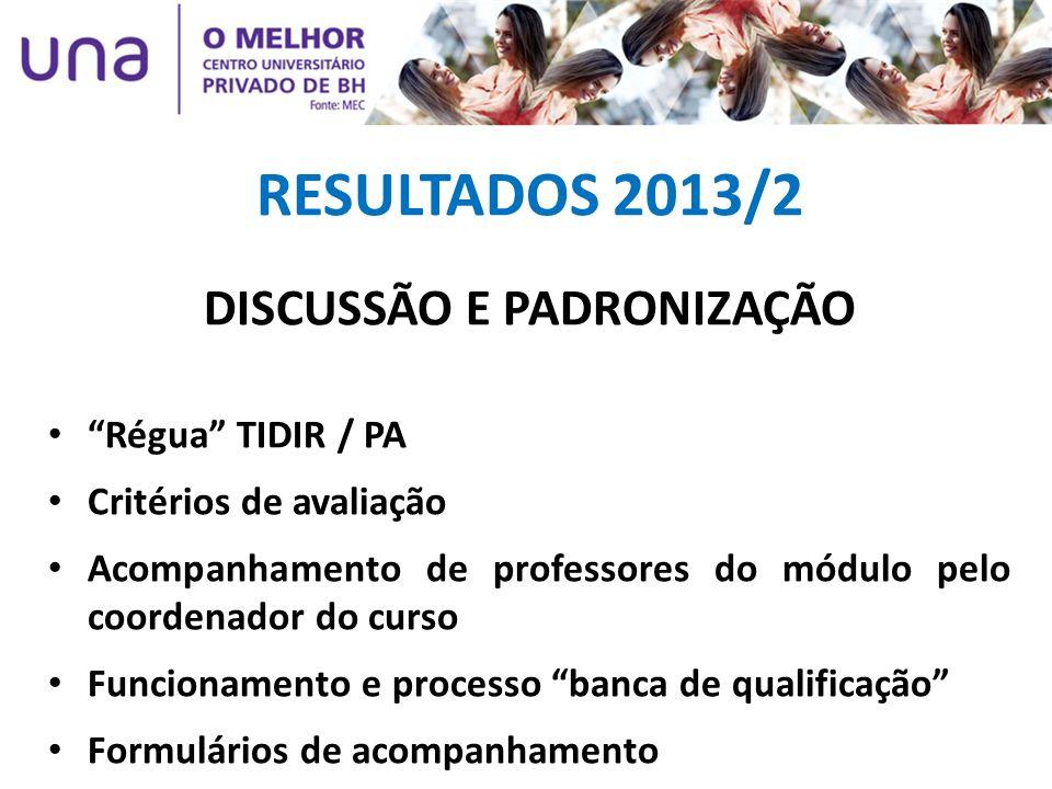 RESULTADOS 2013/2 DISCUSSÃO E PADRONIZAÇÃO Régua TIDIR / PA Critérios de avaliação Acompanhamento de professores do módulo pelo coordenador do curso F