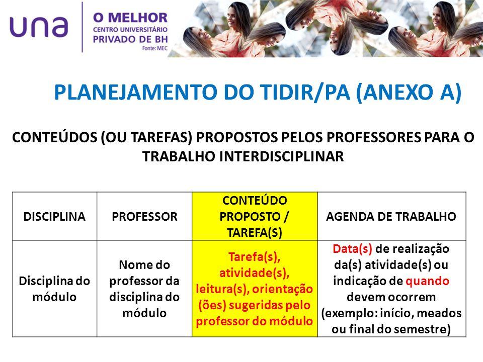 PLANEJAMENTO DO TIDIR/PA (ANEXO A) DISCIPLINAPROFESSOR CONTEÚDO PROPOSTO / TAREFA(S) AGENDA DE TRABALHO Disciplina do módulo Nome do professor da disc