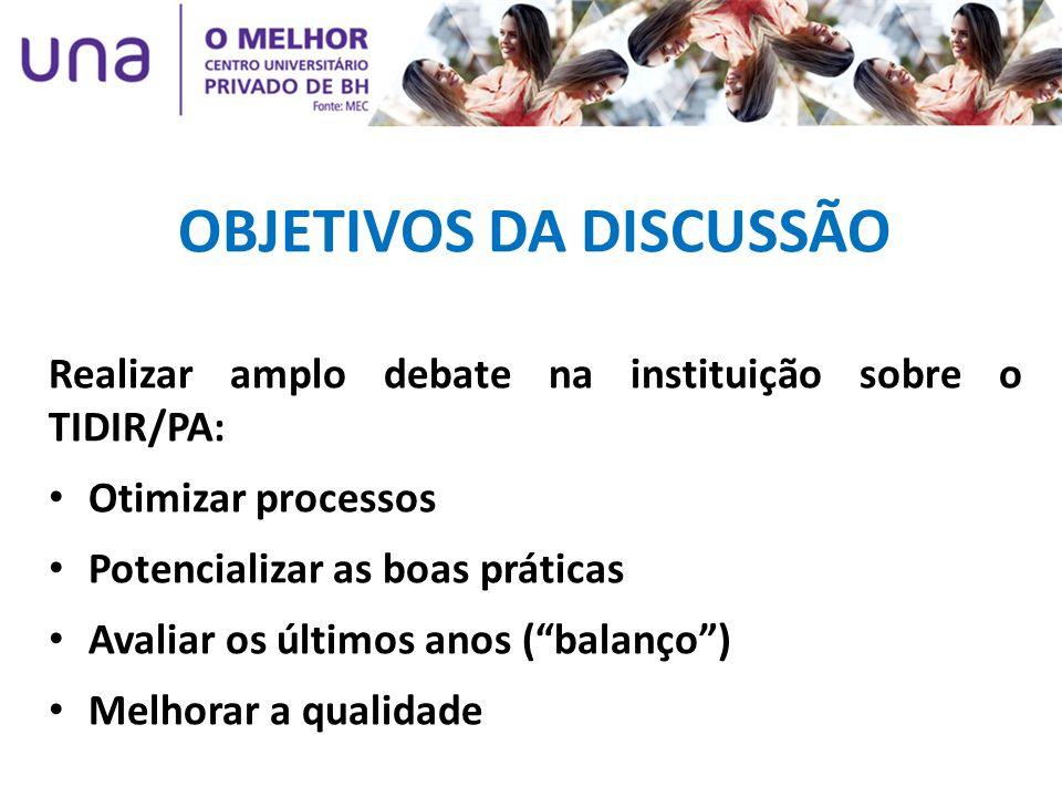 OBJETIVOS DA DISCUSSÃO Realizar amplo debate na instituição sobre o TIDIR/PA: Otimizar processos Potencializar as boas práticas Avaliar os últimos ano