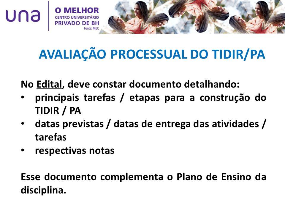AVALIAÇÃO PROCESSUAL DO TIDIR/PA No Edital, deve constar documento detalhando: principais tarefas / etapas para a construção do TIDIR / PA datas previ