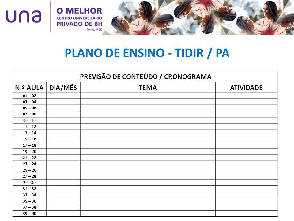 PLANO DE ENSINO - TIDIR / PA PREVISÃO DE CONTEÚDO / CRONOGRAMA N.º AULADIA/MÊSTEMAATIVIDADE 01 – 02 03 – 04 05 – 06 07 – 08 09 - 10 11 – 12 13 – 14 15