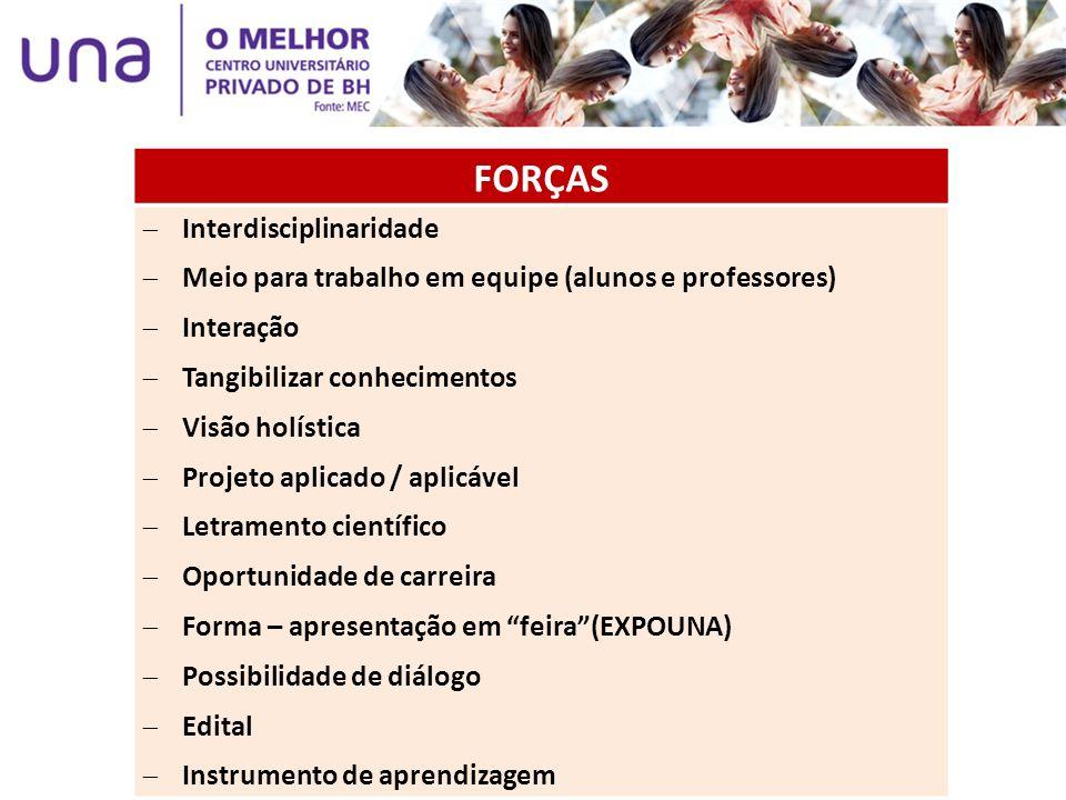 FORMULÁRIOS / MODELOS UNIFICADOS - TIDIR / PA ANEXOS OBRIGATÓRIOS PARA EDITAL DO TIDIR/PA : Anexo A – PLANEJAMENTO DO TIDIR/PA Anexo B – FICHA DE ORIENTAÇÃO DO GRUPO PELOS PROFESSORES DAS DISCIPLINAS DO MÓDULO Anexo C – TERMO DE AUTORIZAÇÃO Anexo D – AVALIAÇÃO PROCESSUAL DO TIDIR/PA Anexo E – CRITÉRIOS DA AVALIAÇÃO 360 GRAUS Anexo F – CRITÉRIOS DE AVALIAÇÃO DO TRABALHO ESCRITO Anexo G – CRITÉRIOS DE AVALIAÇÃO DA APRESENTAÇÃO ORAL (BANCA) Anexo H – CRITÉRIOS DE AVALIAÇÃO DA BANCA DE QUALIFICAÇÃO