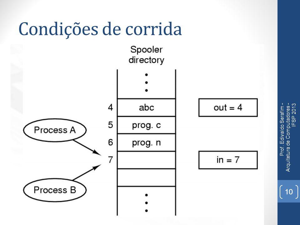 Condições de corrida Prof. Edivaldo Serafim - Arquitetura de Computadores - IFSP 2013 10