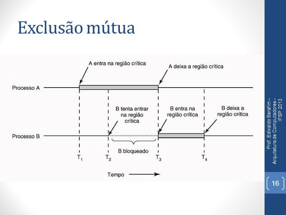 Exclusão mútua Prof. Edivaldo Serafim - Arquitetura de Computadores - IFSP 2013 16
