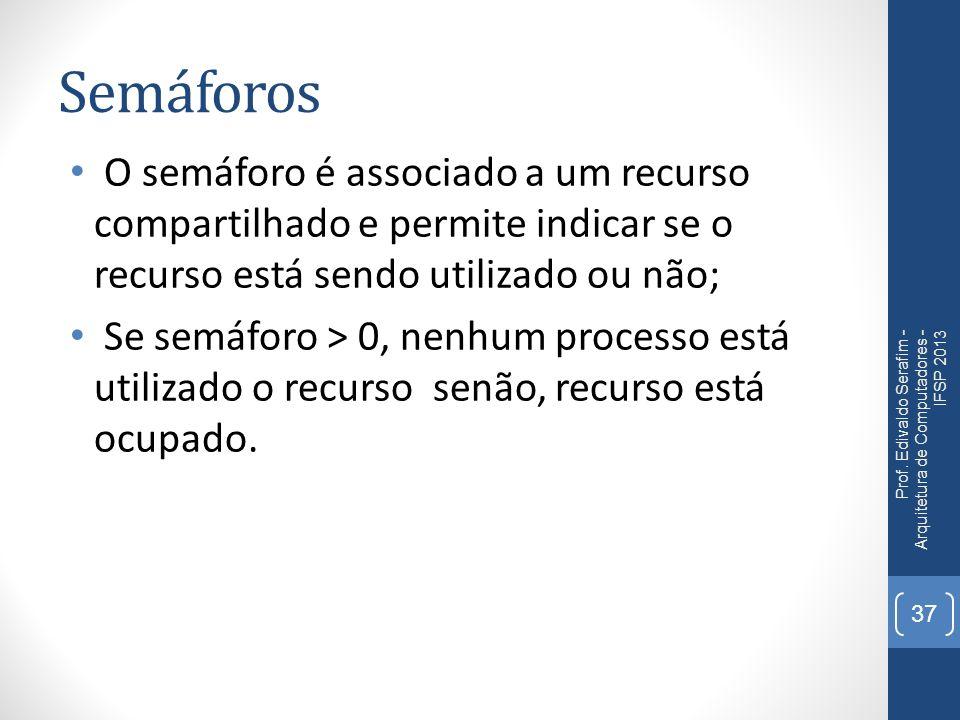 Semáforos O semáforo é associado a um recurso compartilhado e permite indicar se o recurso está sendo utilizado ou não; Se semáforo > 0, nenhum processo está utilizado o recurso senão, recurso está ocupado.
