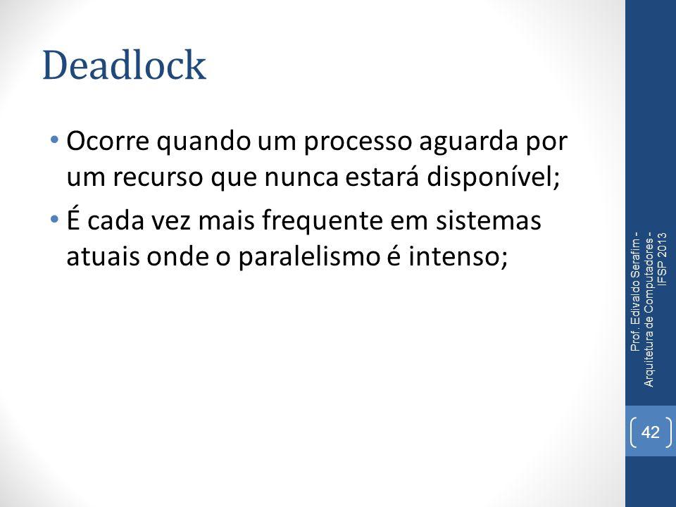 Deadlock Ocorre quando um processo aguarda por um recurso que nunca estará disponível; É cada vez mais frequente em sistemas atuais onde o paralelismo é intenso; Prof.