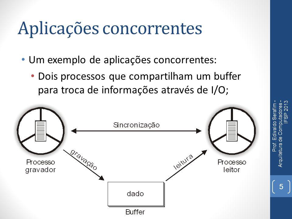 Aplicações concorrentes Um exemplo de aplicações concorrentes: Dois processos que compartilham um buffer para troca de informações através de I/O; Prof.