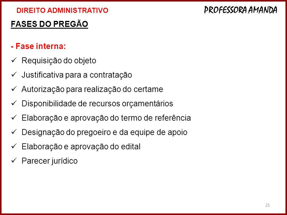 25 FASES DO PREGÃO - Fase interna: Requisição do objeto Justificativa para a contratação Autorização para realização do certame Disponibilidade de rec