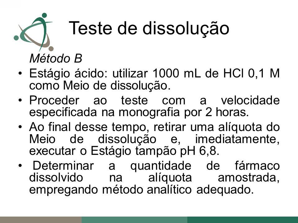 Método B Estágio ácido: utilizar 1000 mL de HCl 0,1 M como Meio de dissolução.