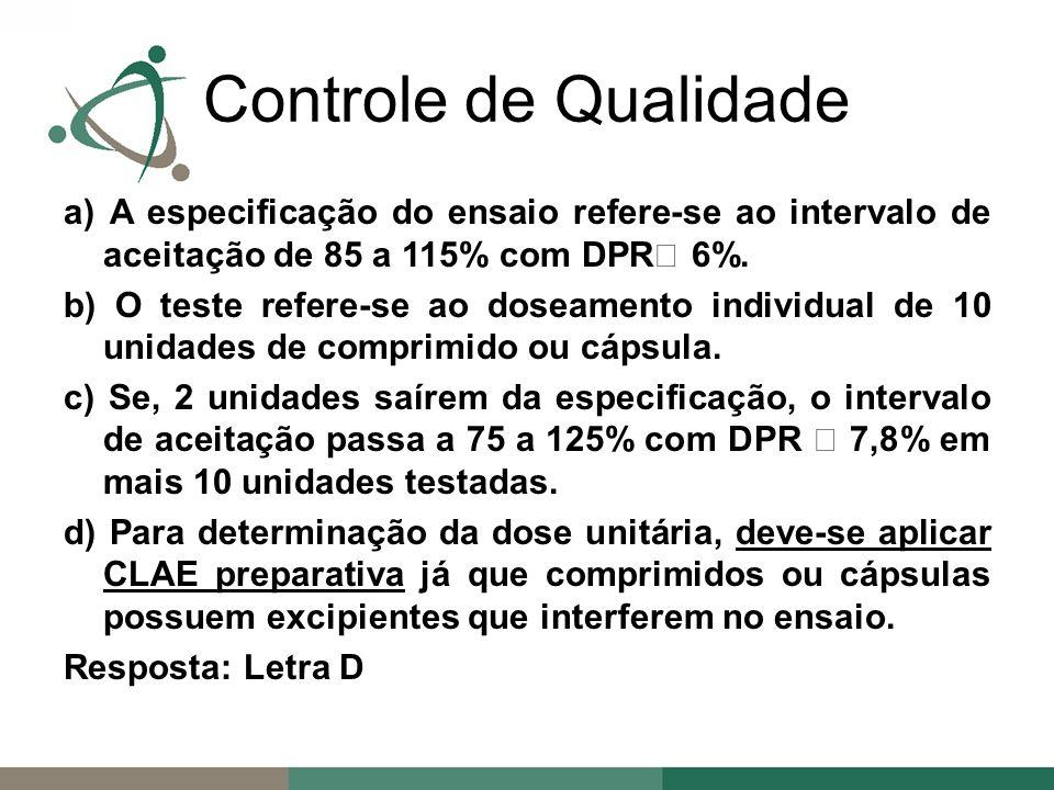a) A especificação do ensaio refere-se ao intervalo de aceitação de 85 a 115% com DPR 6%.