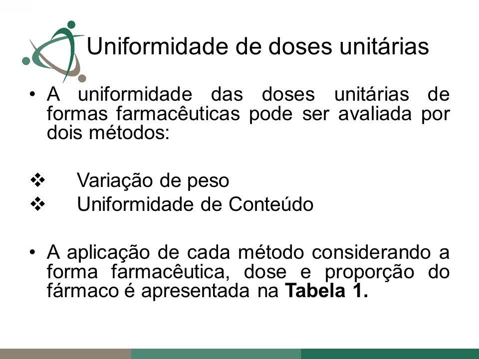 A uniformidade das doses unitárias de formas farmacêuticas pode ser avaliada por dois métodos: Variação de peso Uniformidade de Conteúdo A aplicação de cada método considerando a forma farmacêutica, dose e proporção do fármaco é apresentada na Tabela 1.