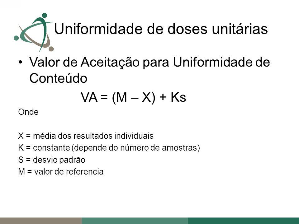 Valor de Aceitação para Uniformidade de Conteúdo VA = (M – X) + Ks Onde X = média dos resultados individuais K = constante (depende do número de amostras) S = desvio padrão M = valor de referencia Uniformidade de doses unitárias