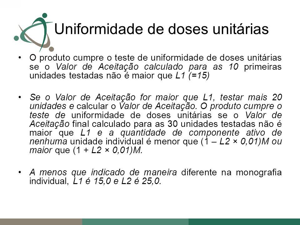 O produto cumpre o teste de uniformidade de doses unitárias se o Valor de Aceitação calculado para as 10 primeiras unidades testadas não é maior que L1 (=15) Se o Valor de Aceitação for maior que L1, testar mais 20 unidades e calcular o Valor de Aceitação.