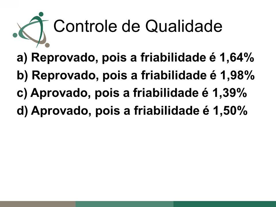 a) Reprovado, pois a friabilidade é 1,64% b) Reprovado, pois a friabilidade é 1,98% c) Aprovado, pois a friabilidade é 1,39% d) Aprovado, pois a friabilidade é 1,50% Controle de Qualidade