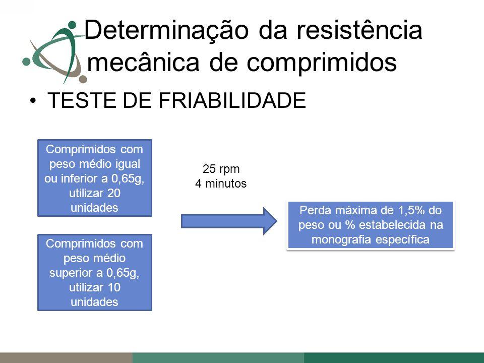 TESTE DE FRIABILIDADE Determinação da resistência mecânica de comprimidos Comprimidos com peso médio igual ou inferior a 0,65g, utilizar 20 unidades Comprimidos com peso médio superior a 0,65g, utilizar 10 unidades 25 rpm 4 minutos Perda máxima de 1,5% do peso ou % estabelecida na monografia específica