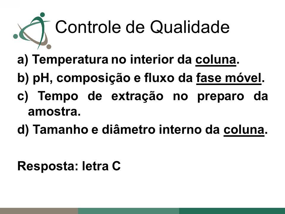 a) Temperatura no interior da coluna.b) pH, composição e fluxo da fase móvel.
