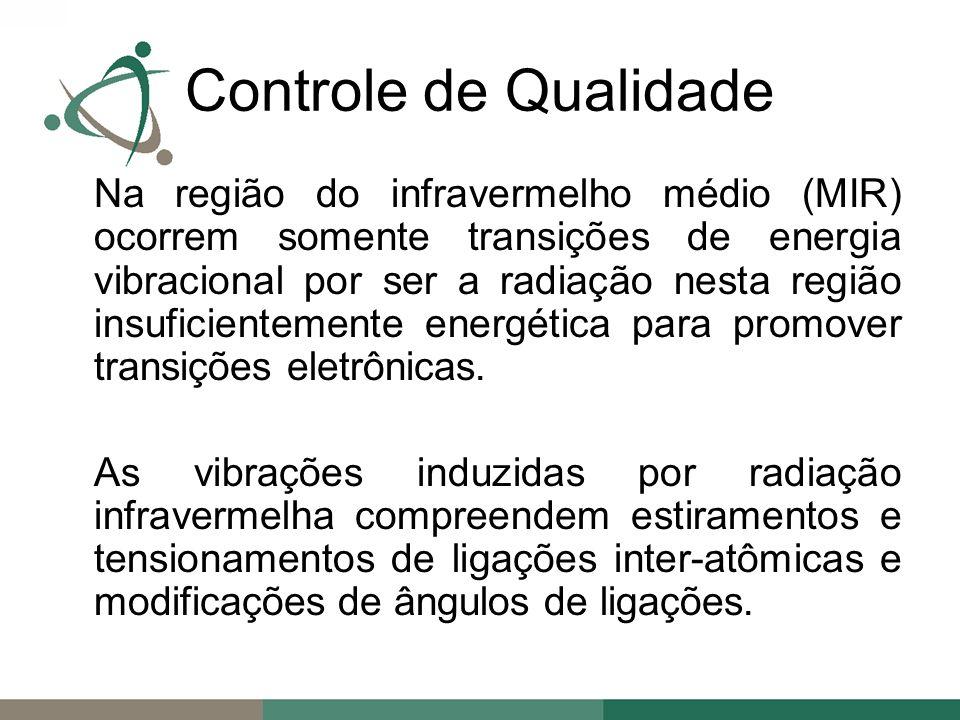 Na região do infravermelho médio (MIR) ocorrem somente transições de energia vibracional por ser a radiação nesta região insuficientemente energética para promover transições eletrônicas.
