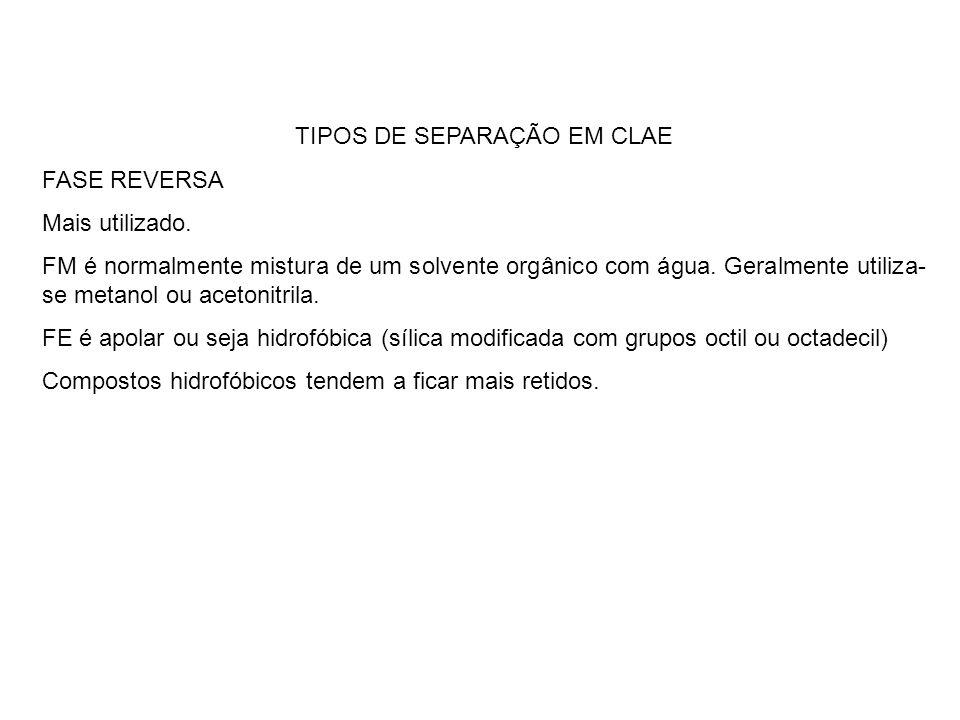 TIPOS DE SEPARAÇÃO EM CLAE FASE REVERSA Mais utilizado.