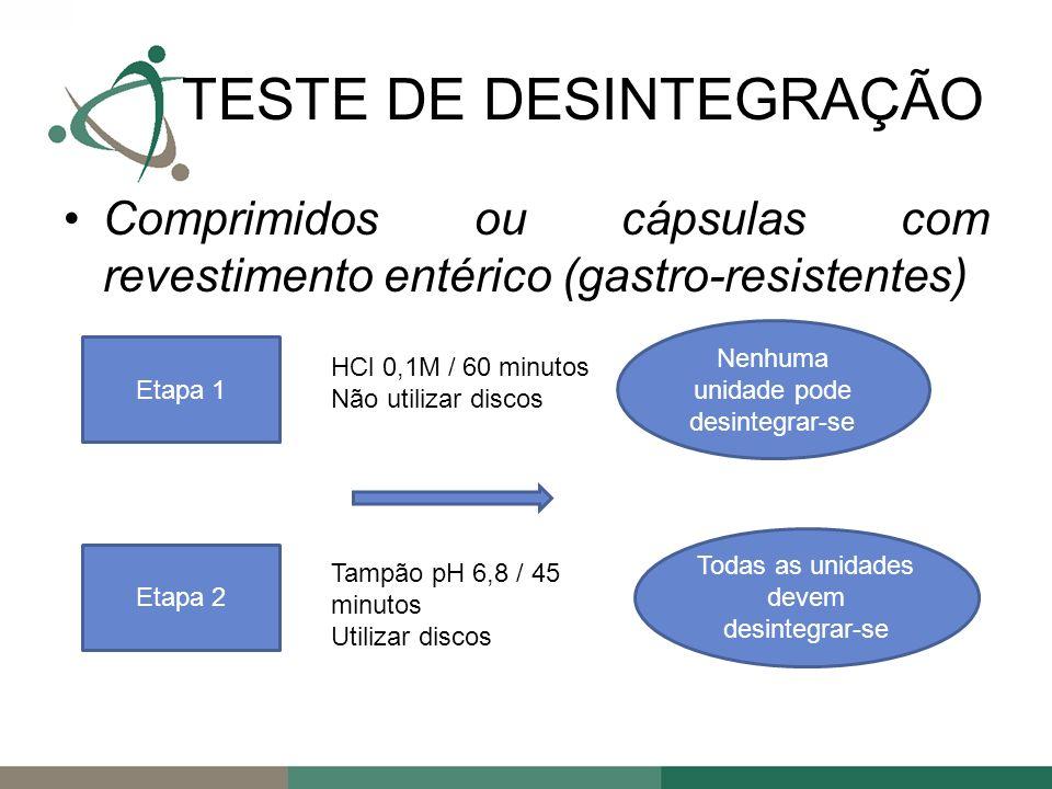 Comprimidos ou cápsulas com revestimento entérico (gastro-resistentes) Etapa 1 HCl 0,1M / 60 minutos Não utilizar discos Nenhuma unidade pode desintegrar-se Etapa 2 Tampão pH 6,8 / 45 minutos Utilizar discos Todas as unidades devem desintegrar-se