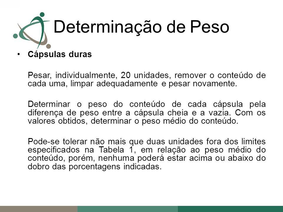 Cápsulas duras Pesar, individualmente, 20 unidades, remover o conteúdo de cada uma, limpar adequadamente e pesar novamente.