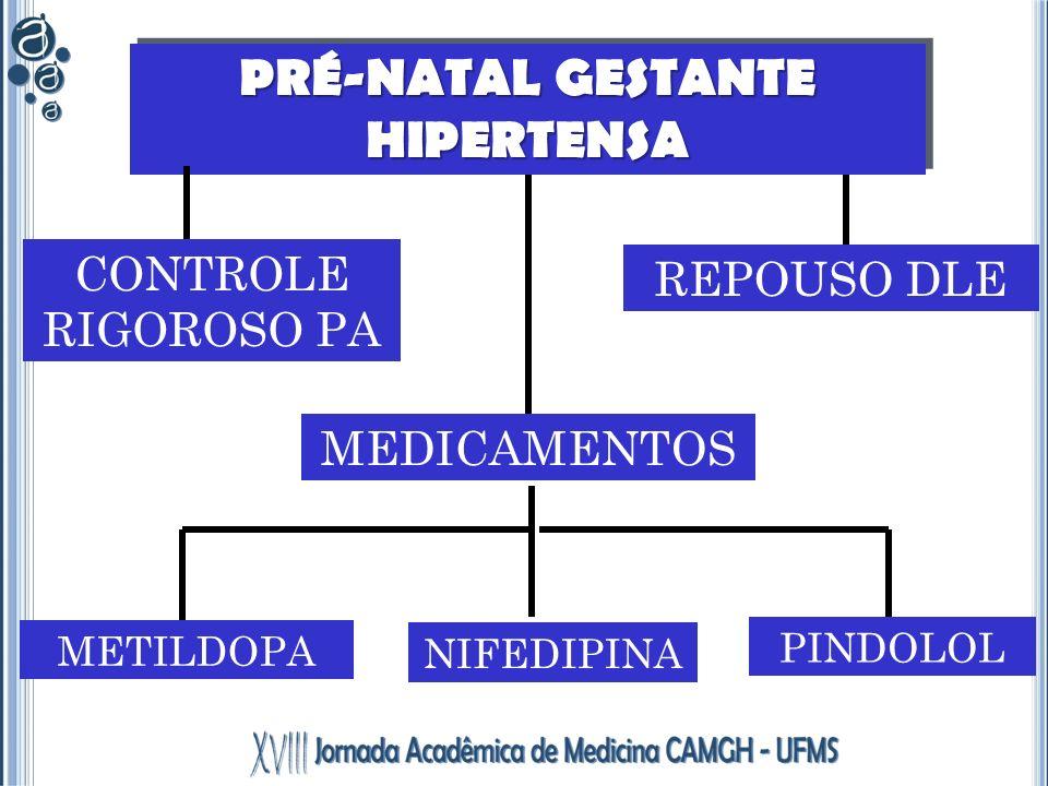 PRÉ-NATAL GESTANTE HIPERTENSA CONTROLE RIGOROSO PA REPOUSO DLE MEDICAMENTOS PINDOLOL METILDOPA NIFEDIPINA