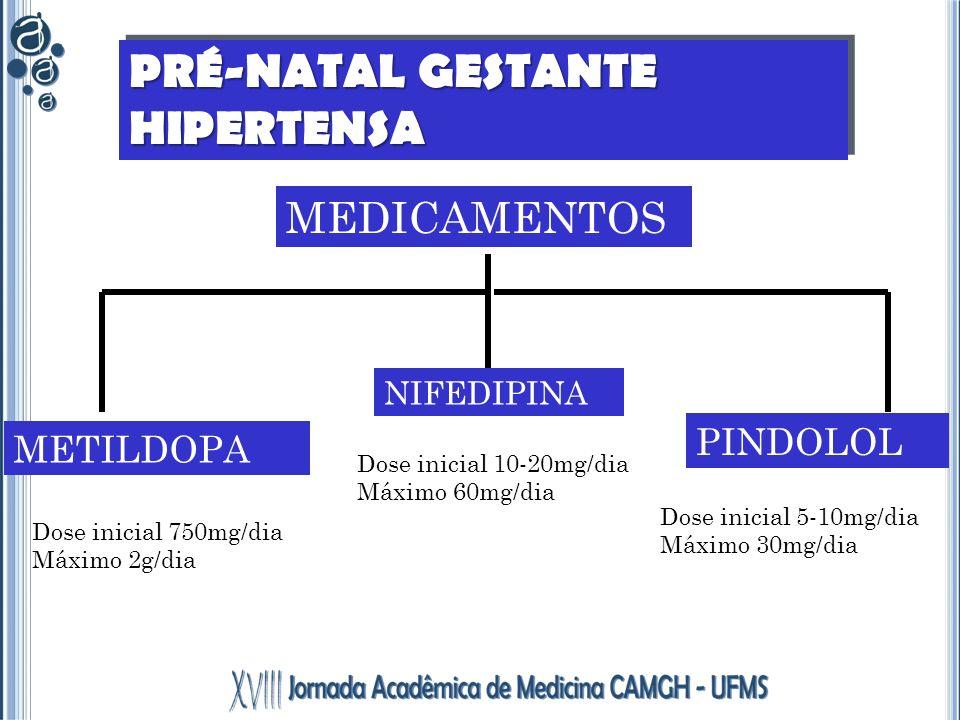 PRÉ-NATAL GESTANTE HIPERTENSA MEDICAMENTOS PINDOLOL METILDOPA NIFEDIPINA Dose inicial 750mg/dia Máximo 2g/dia Dose inicial 10-20mg/dia Máximo 60mg/dia