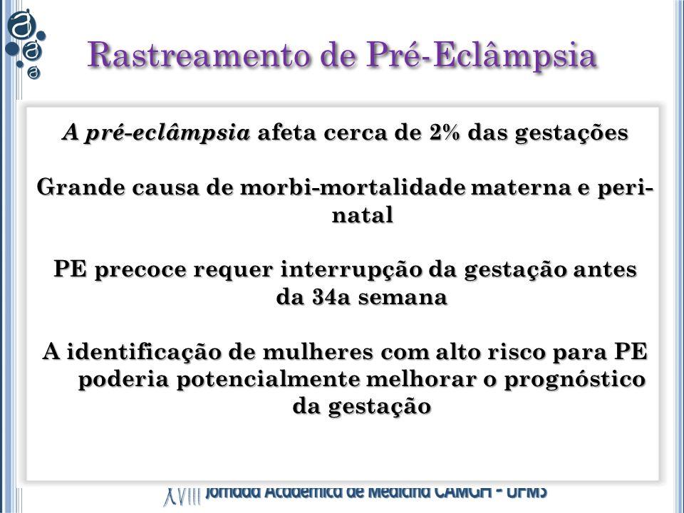 Rastreamento de Pré-Eclâmpsia A pré-eclâmpsia afeta cerca de 2% das gestações Grande causa de morbi-mortalidade materna e peri- natal PE precoce reque