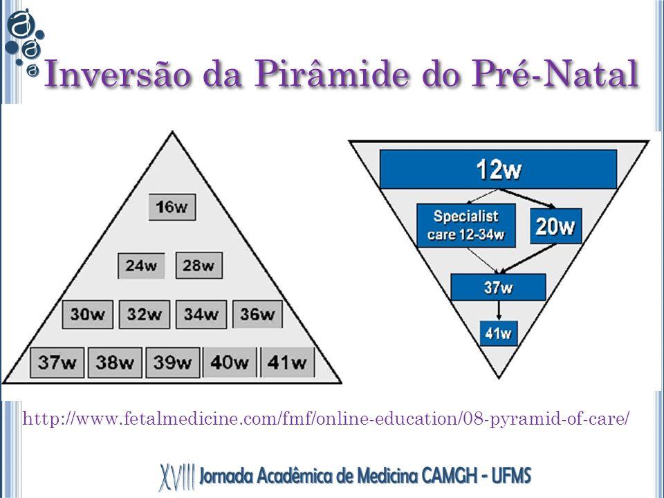Inversão da Pirâmide do Pré-Natal http://www.fetalmedicine.com/fmf/online-education/08-pyramid-of-care/