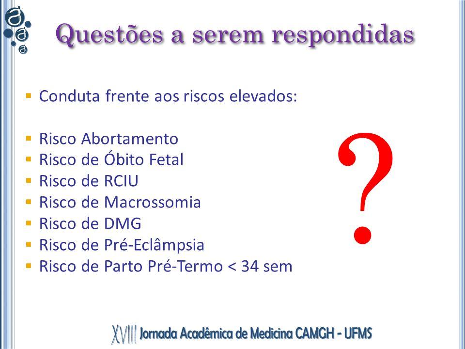 Conduta frente aos riscos elevados: Risco Abortamento Risco de Óbito Fetal Risco de RCIU Risco de Macrossomia Risco de DMG Risco de Pré-Eclâmpsia Risc