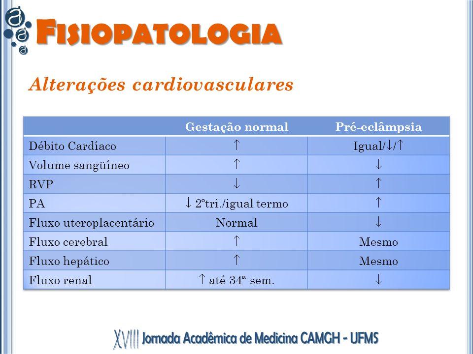 F ISIOPATOLOGIA Alterações cardiovasculares